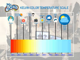 light bulb kelvin scale 38 beautiful light bulb color temperature home idea
