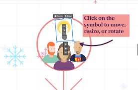 using symbols lines and shapes prezi classic support