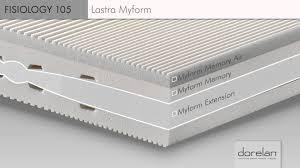 dorelan materasso materasso fisiology 105 by dorelan