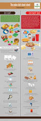 paleo diet cheat sheet infographic paleo diet success