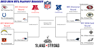 nfl playoff schedule 2014 2013 2014 nfl playoff picture with