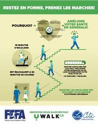 Pain Climbing Stairs by Climb Stairs French Infographic Restez En Forme Prenez Les
