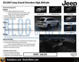 2016 jeep wrangler black bear spied jeep fans unite 2016 jeep wrangler order guide lets you