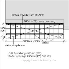 Flat Roof Pergola Plans by Free Leanto Pergola Plans