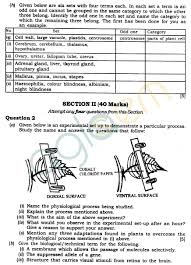 icse class x exam question papers 2012 biology science paper 3