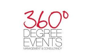 Interior Designer Degree Diploma Courses In Interior Design Degree Courses In Interior