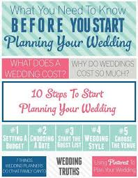 steps to planning a wedding shaadi eventz the best wedding planner in bangladesh home