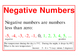 printable integer number line pdf kids atn using number line compare rational numbers mov positive