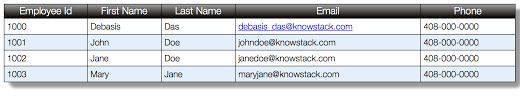 Css Table Border Color Css U2013 Knowledge Stack