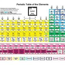 gases on the periodic table periodic table of the elements noble gases archives revitabeau org