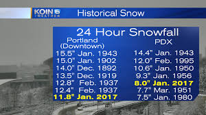 Map Downtown Portland by Portland Snow Storm One For The History Books