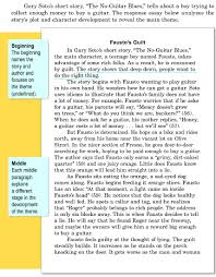 a sample of an essay essay on favorite movie my favorite essay my hobbies essays english essay junior english apptiled com unique app finder engine
