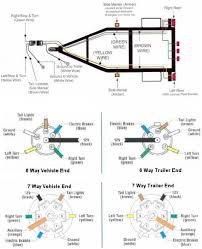 build your own dump trailer hubpages
