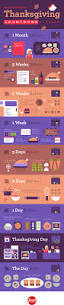 do ahead thanksgiving thanksgiving countdown planner infographic thanksgiving