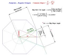 Hip Roof Design Calculator Anyone Make Heads Or Tails Of These Tables Jlc Online Forums