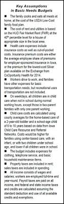 Cost Of Living Spreadsheet The Cost Of Living In Iowa 2014