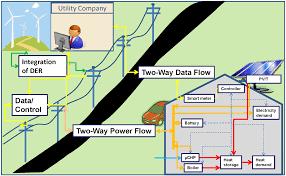 Fau Map Smart Grid 2014w Informatik 7