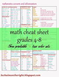 free math cheat sheet for grades 4 8 set design curriculum and math