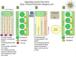 Vegetable Garden Blogs by Vegetable Garden Layout 20 X 20 Nyfarms Info