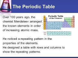 Show Me A Periodic Table A Guided Tour Of The Periodic Table Ppt Download