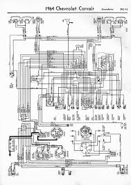 free auto wiring diagram 1964 chevrolet corvair greenbrier wiring