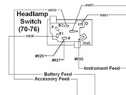 wiring diagram ford f150 headlights u2013 the wiring diagram
