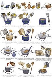 dessin recette de cuisine gribouille tambouille cuisiner un jeu d enfant