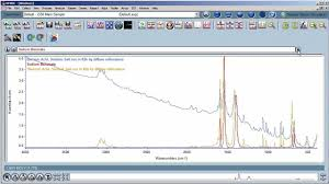 omnic ftir software training videos thermo fisher scientific