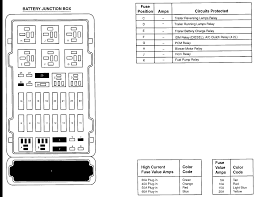 89 e350 fuse box camry fuse box wiring diagrams ford bronco fuse