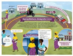 saving mothers giving initiative reproductive publications