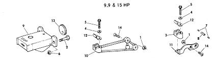 adapter kits remote control 9 9 u0026 15 hp remote control 1976