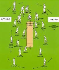 best 25 cricket ideas on pinterest cricket sport cricket