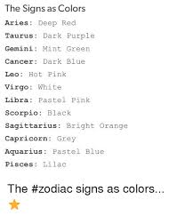 cancer colors zodiac the signs as colors aries deep red taurus dark purple gemini mint