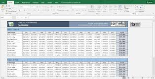 How To An Excel Template Salesman Performance Tracking Excel Spreadsheet Template
