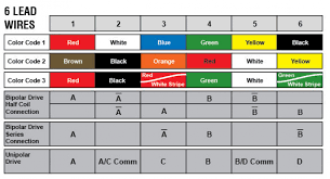 stepper motor wiring colour code ewiring