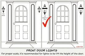 Standard Height Of Interior Door Standard Front Door Width Us Size India Of Handles Commercial