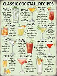 57 best alcoholic drinks images on pinterest alcoholic drinks