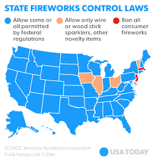 where to buy sparklers in nj where can 12 year olds buy fireworks how state laws vary