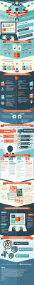 Job Resume Title by 100 Best Resume U0026 Job Hunting Ideas Images On Pinterest Career