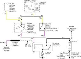jaguar stereo wiring stereo fuse wiring diagram odicis