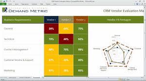 Decision Matrix Excel Template Crm Vendor Evaluation Matrix