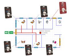 wired smoke alarms v battery powered smoke alarms
