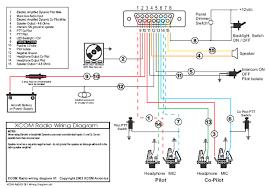 car wiring diagram stereo wiring diagram shrutiradio