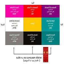 couleur cuisine feng shui le plus brillant et intéressant couleur feng shui cuisine destiné à