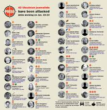 Radio Svoboda Tv Infographics Document Injuries Attacks On Journalists In Ukraine