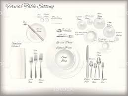 Proper Table Setting Silverware Diagram Of A Formal Table Setting Vector Stock Vector Art U0026 More