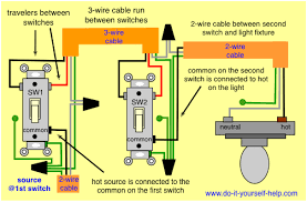 wiring diagram for 3 way switch in wiring diagram wedclix