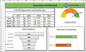 Excel Kpi Dashboard Exles by Excel Dashboards Exles