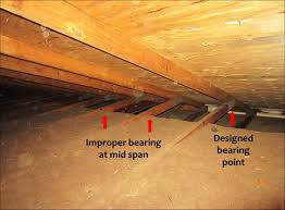 inspection of metal plate u2013connected wood trusses in residential