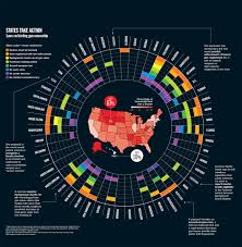 Gun Laws By State Map by Time Graphic State Laws That Restrict Gun Ownership Time Com